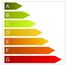EU Energy Label: A to G scale to be introduced -